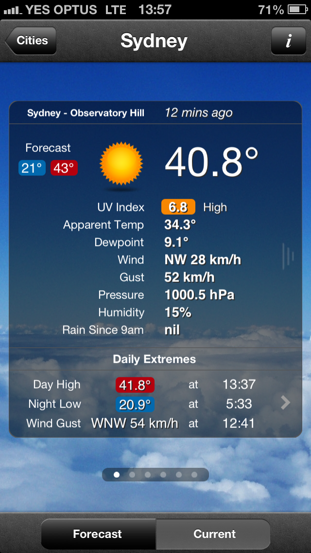 Sydney is sizzling!