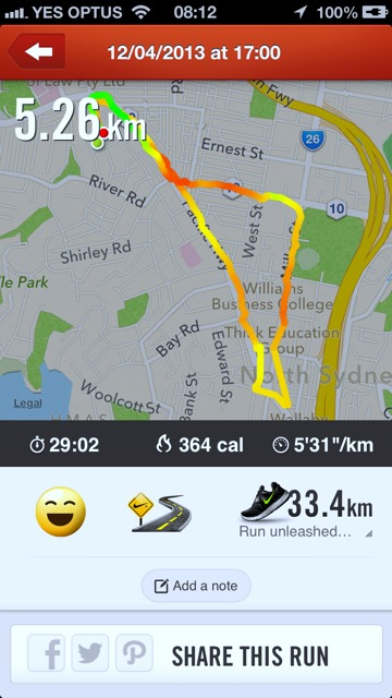 Last Chance Training for the Canberra Half