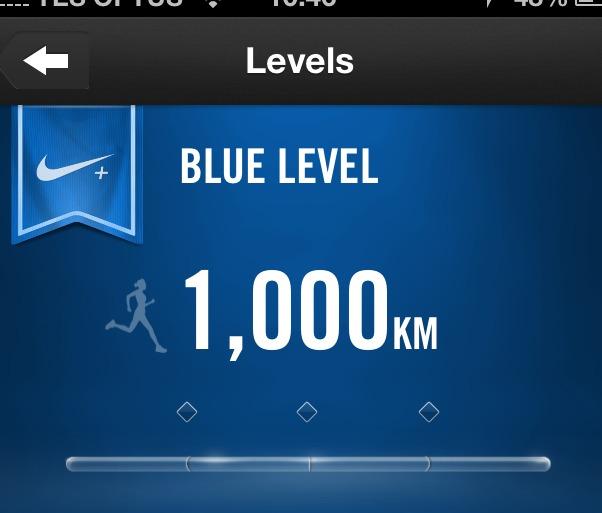 blue-level